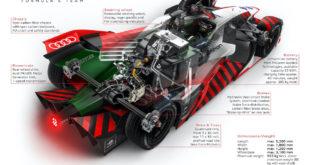 Formula E, il motore dell'Audi e-tron FE07 ha 340 CV e pesa 35 kg